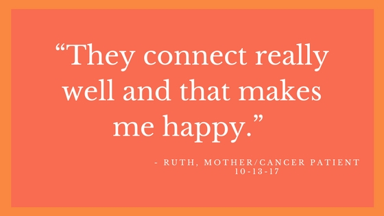 Ruth Quote From Mother's Point Of View